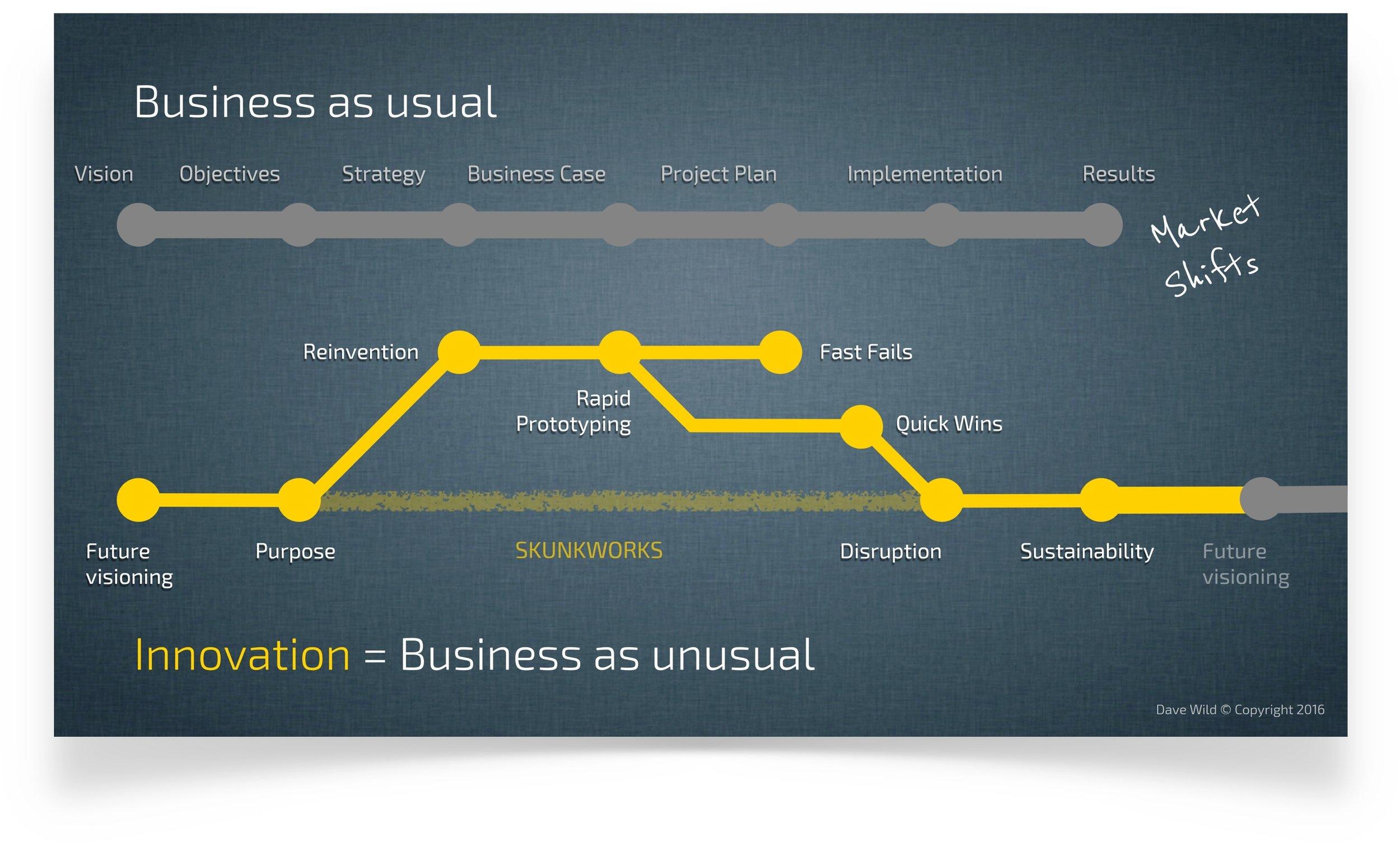 business-as-unusual-page.jpg