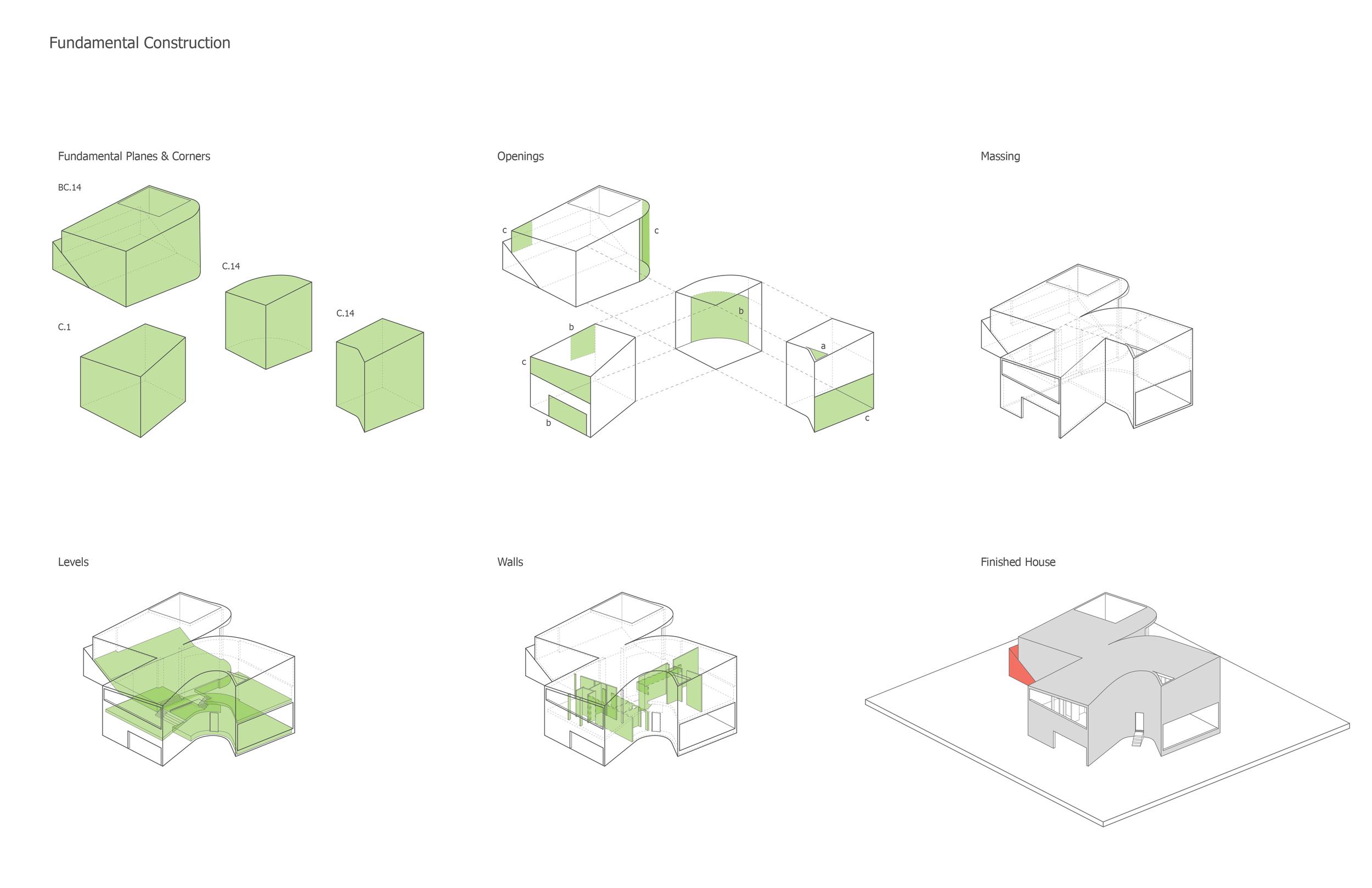 Model#3_Diagram-2.jpg