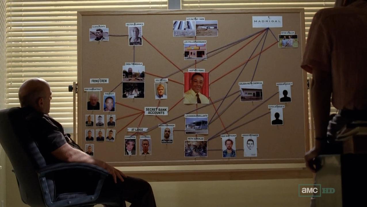 Breaking Bad  (AMC, 2008-13)