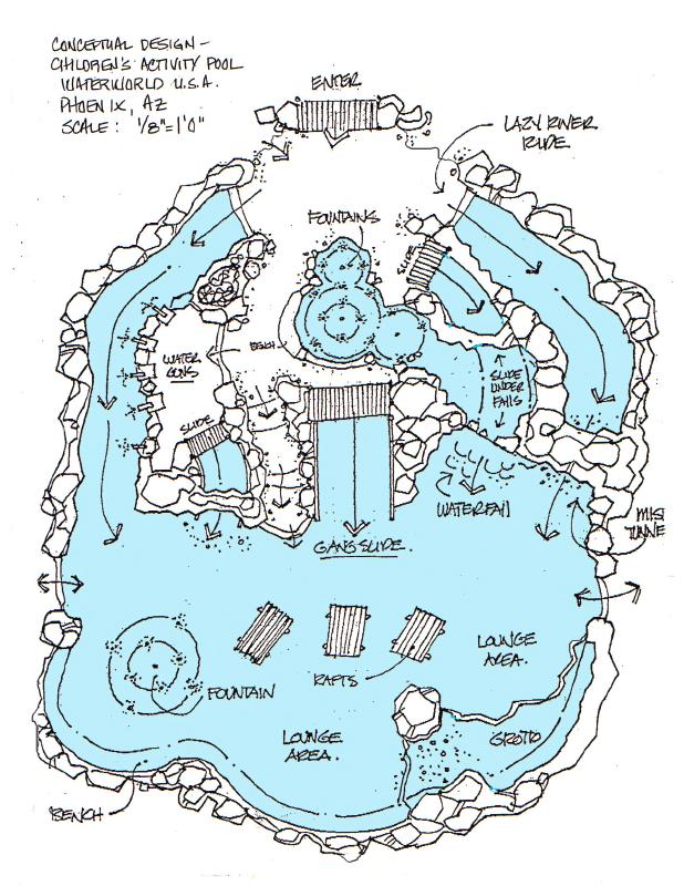 Water World USA