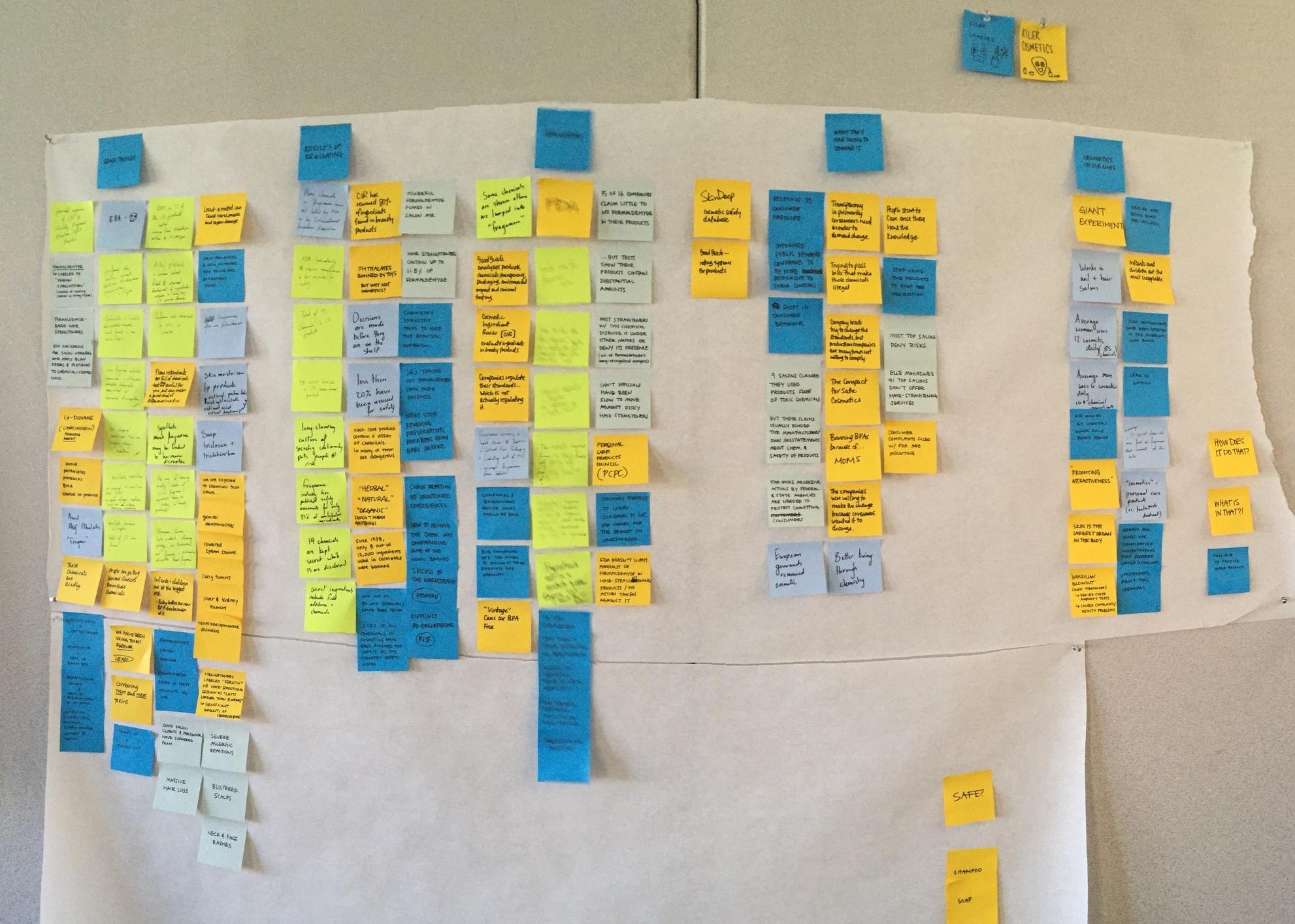 brainstorming_tween_box.jpg
