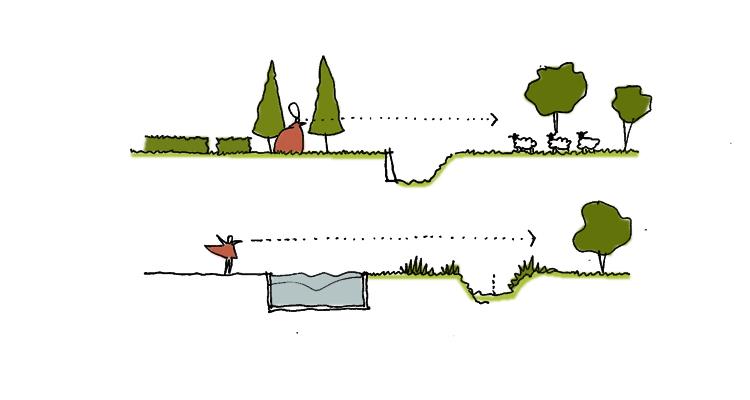 1. Design Class: Pool Fences