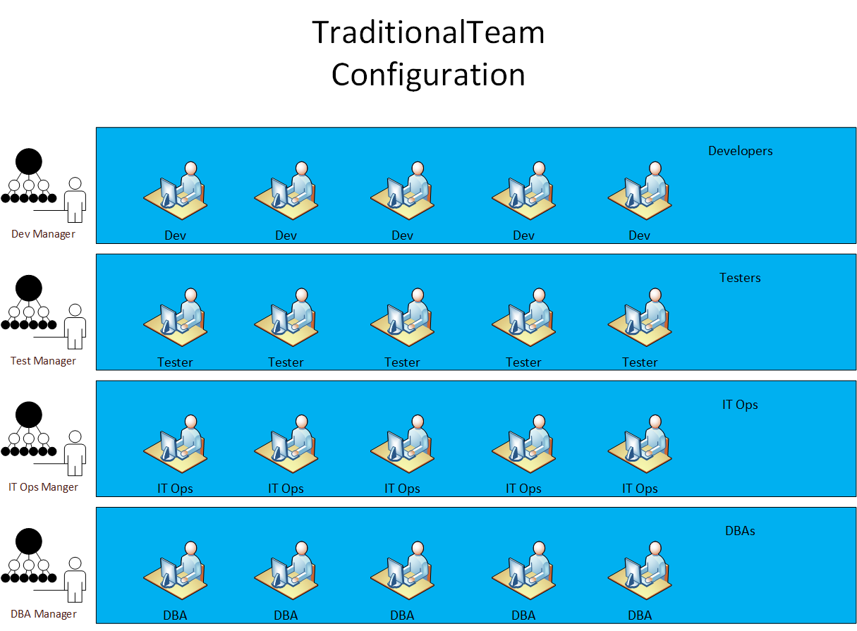 Traditional_Team_Config_01.png