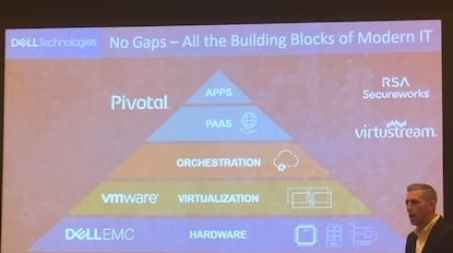 "The Dell ""No Gaps"" strategy"