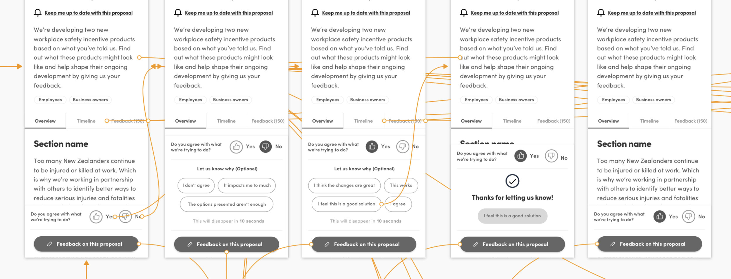 Initial user journey for the quick feedback option on mobile.
