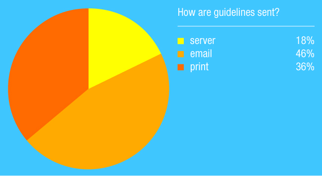 How-are-guidelines-sent.jpg