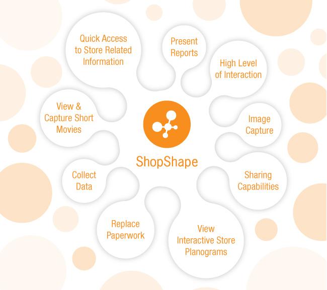 ShopShape-Benefits.jpg