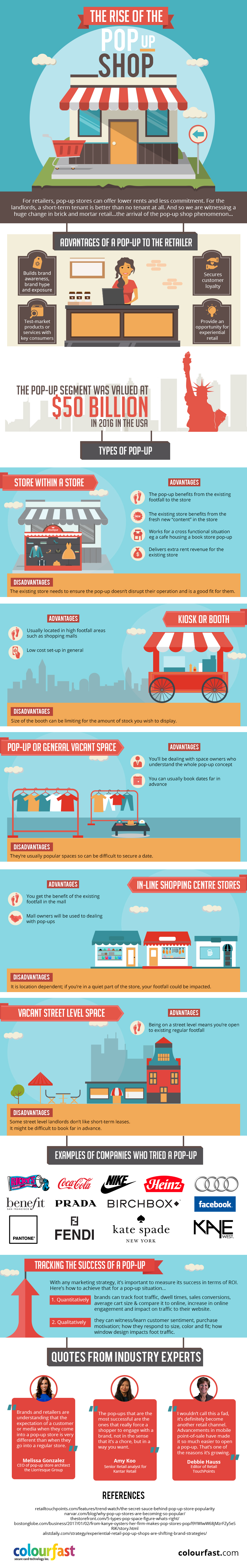 The Rise of the Pop Up Store-–Infographic.jpg