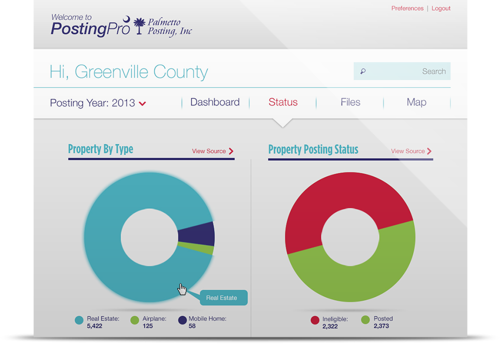 Get real time stats on the progress of your postings.