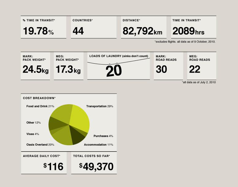 wewander_webcomp-stats-3.jpg