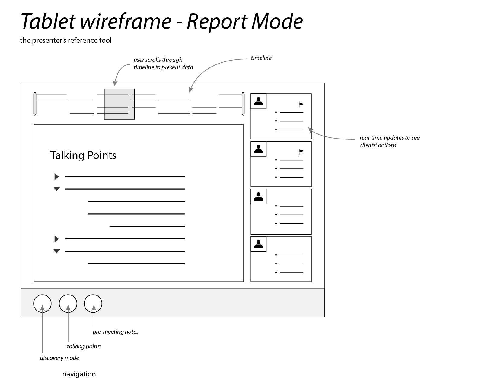 initial wireframes-02.jpg