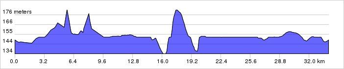 34.1km Desert Lake Loop ele_profile.jpg