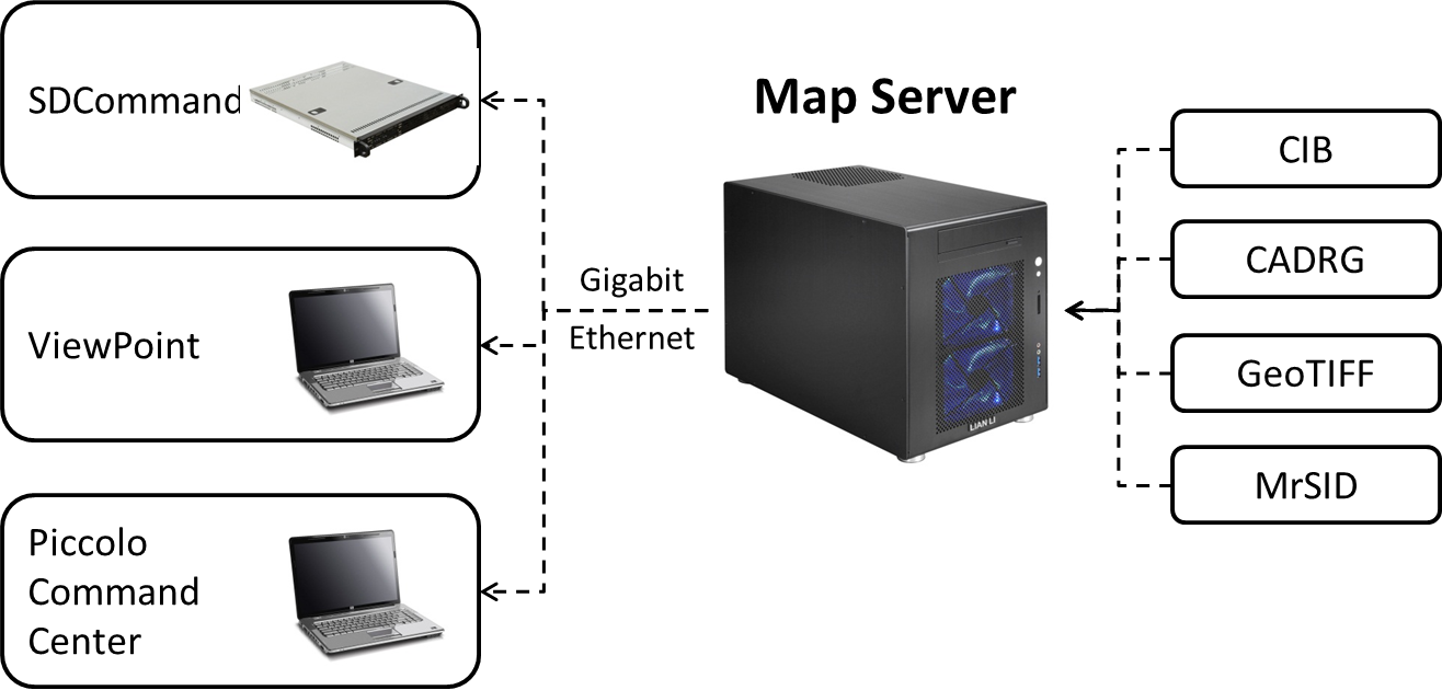 Map server diagram.png
