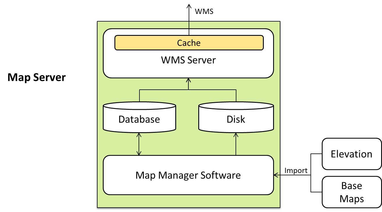 Map Server diagram 2.png