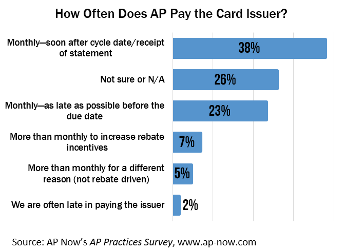 AP Now_Payments to Card Issuer.PNG