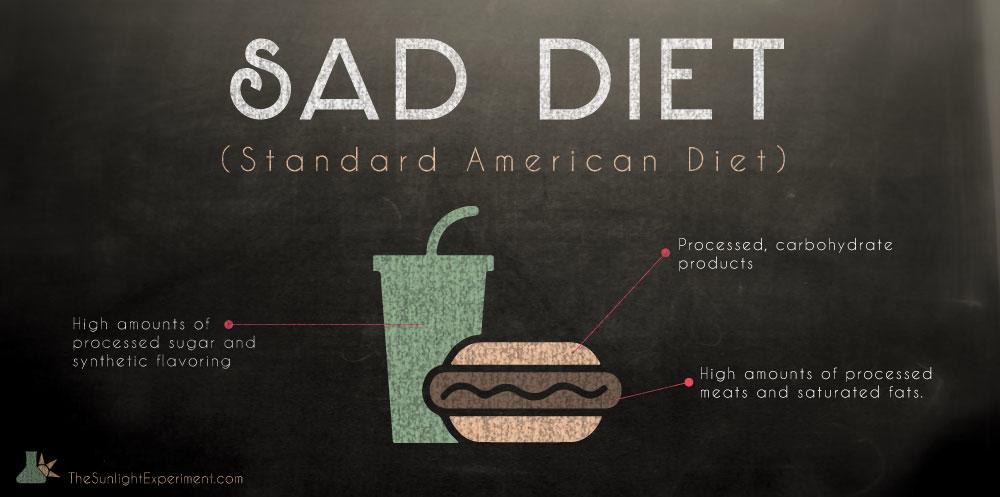 The standard american SAD diet