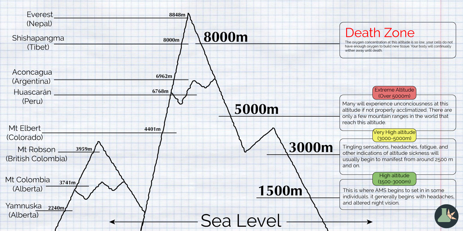 Altitude-sickness-height.jpg