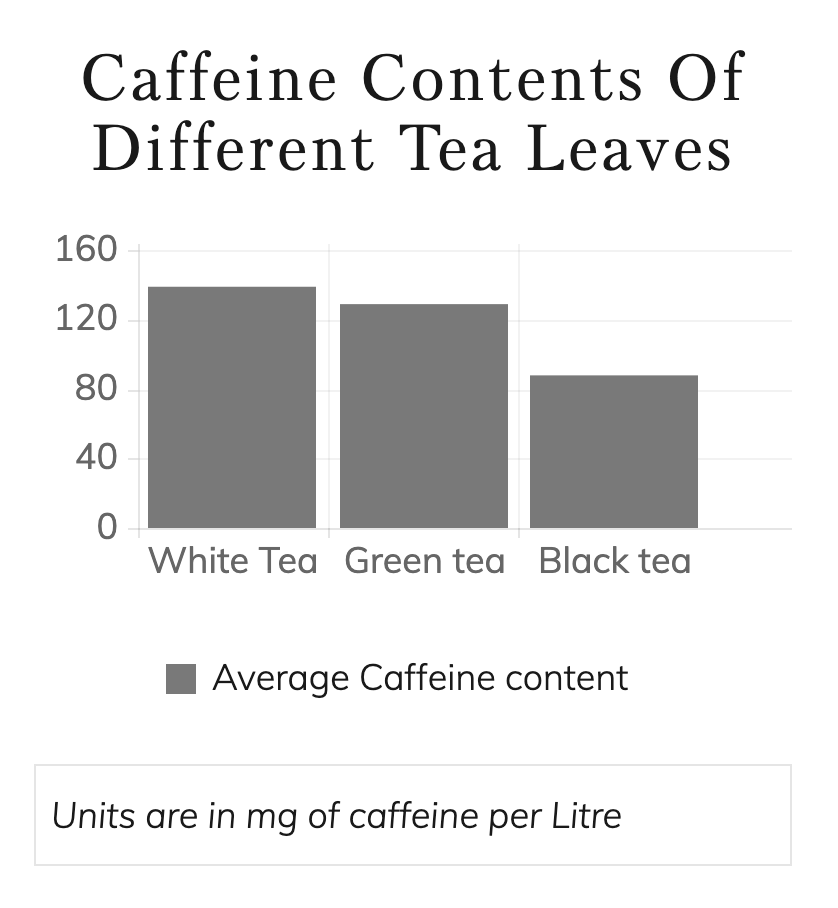 caffeine-content-tea-leaves.png