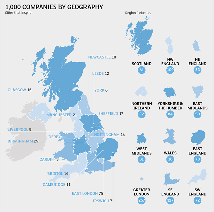 Companies-by-city-and-region.jpg