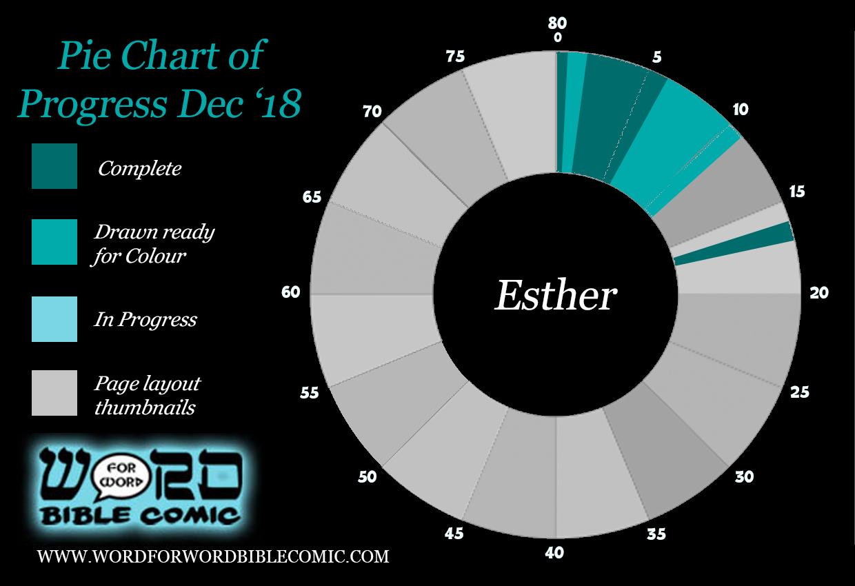 Esther Progress.jpg