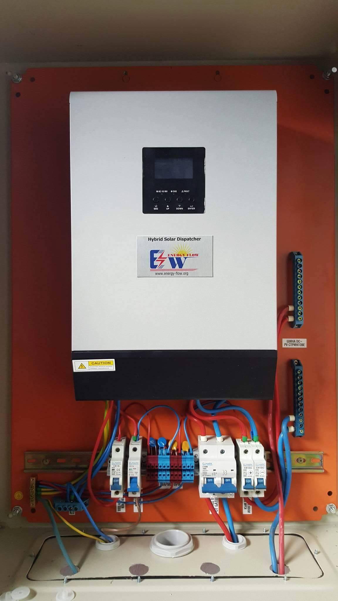 PV solar Dispatcher