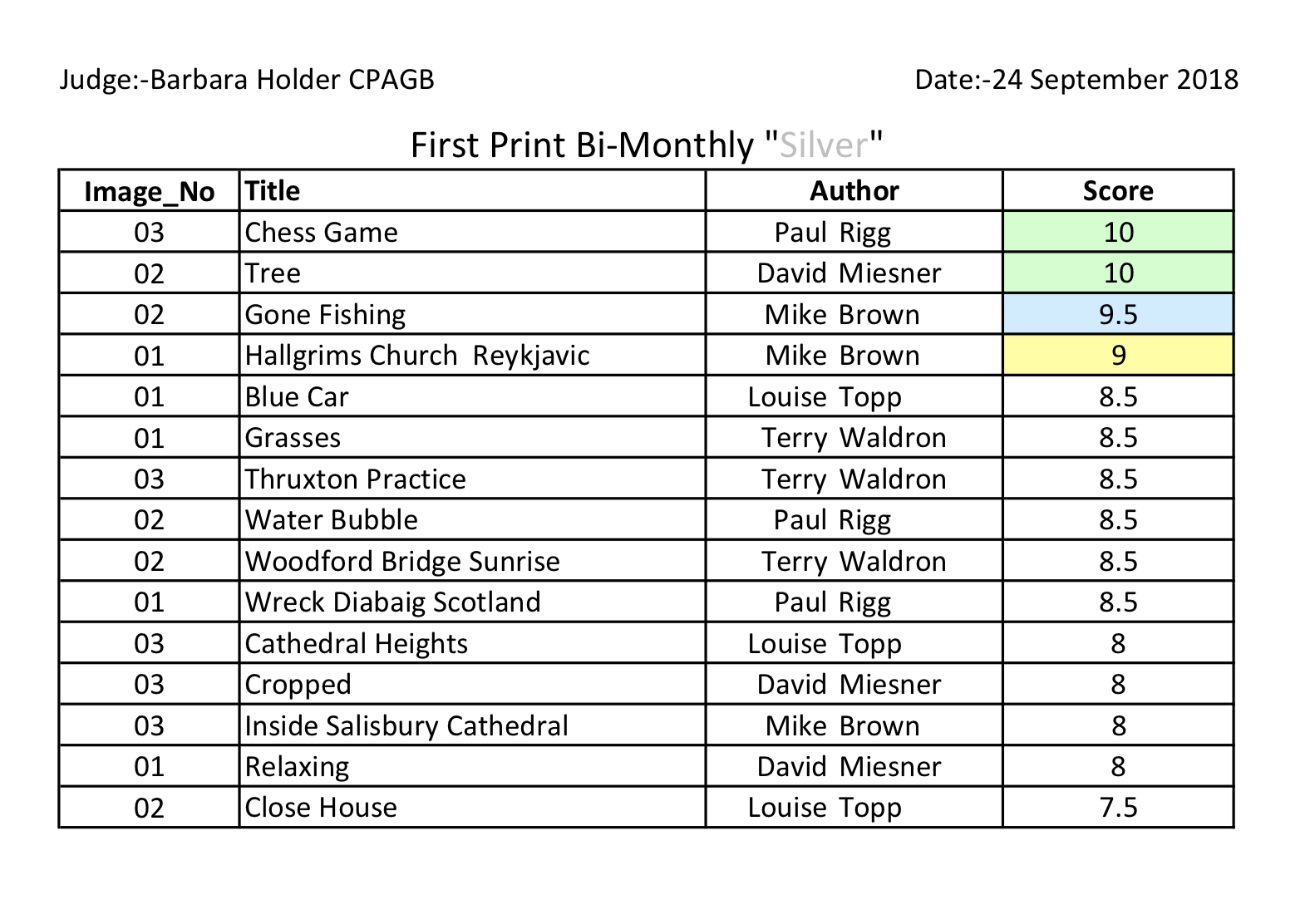 First Prints Bi-Monthly-Results_Sept-t8.png