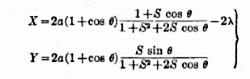 Equation for a thickness-distribution curve as described in a patent Kartveli filed with the US Patent Office in 1941
