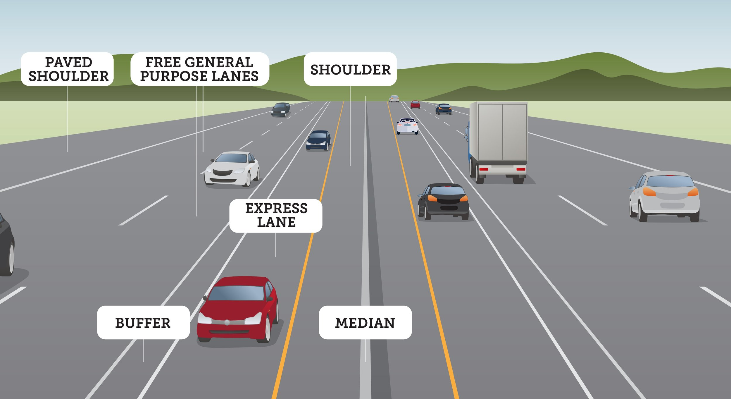 (Source: https://www.codot.gov/projects/i-25-south-monument-castle-rock-ea)