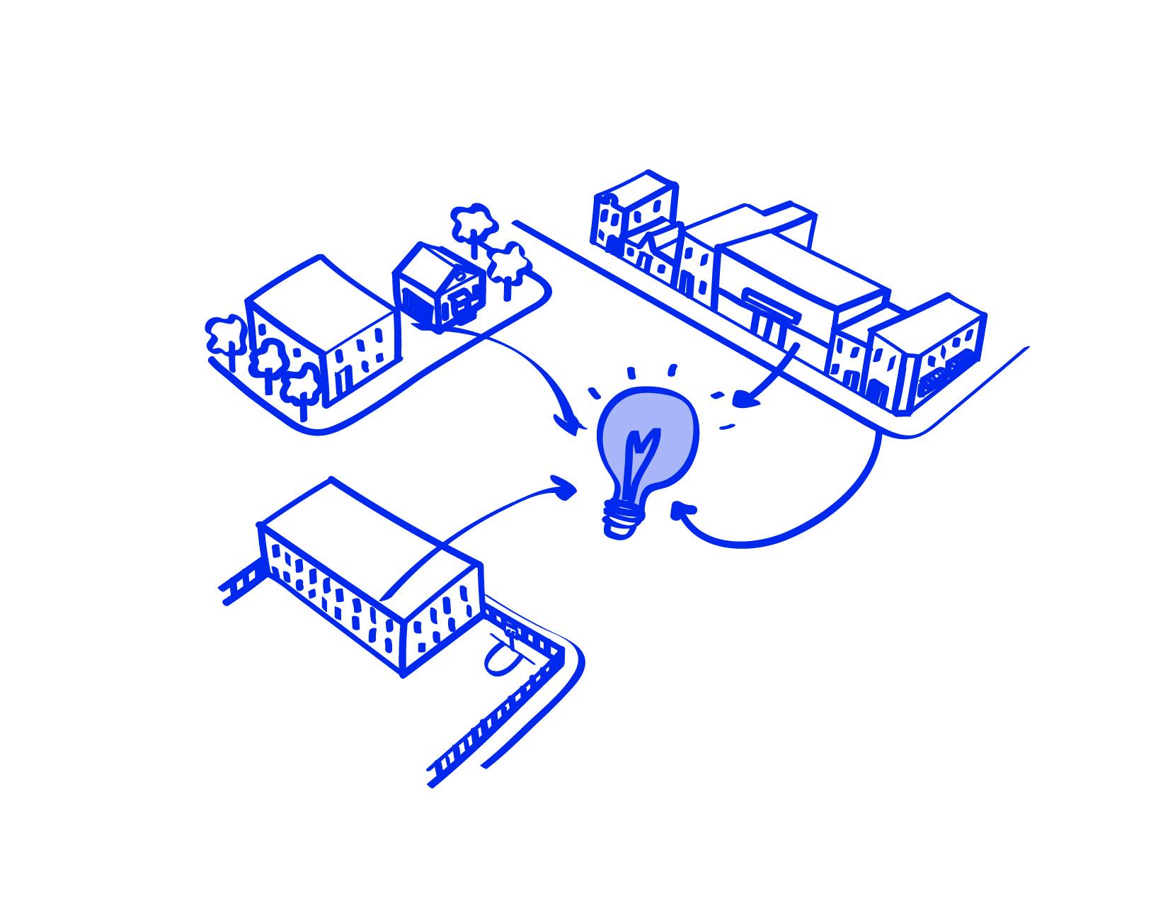 4. MOBILISER LE MILIEU   Une fois la cohorte formée, les porteurs de projets entament une première activité de mobilisation au sein de la communauté afin de renforcer l'ancrage dans la collectivité et de multiplier les collaborations avec les organismes du milieu, les habitants et les commerçants.