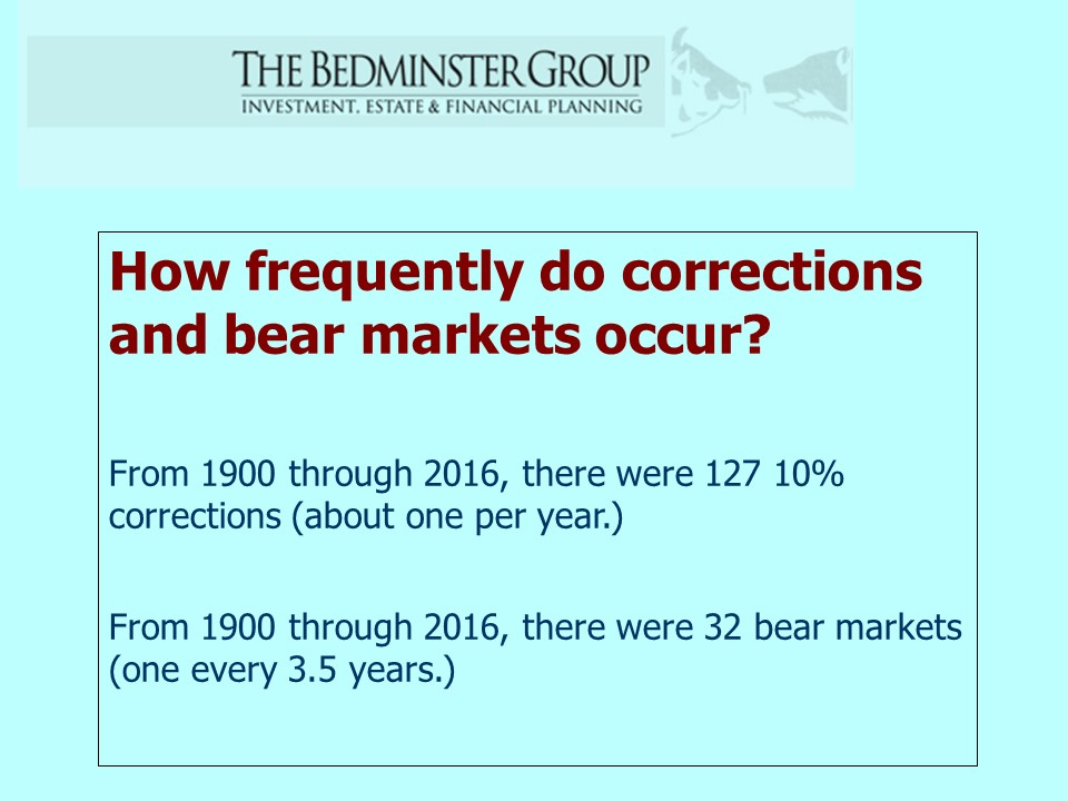 What do you do when the market goes down blog1.jpg