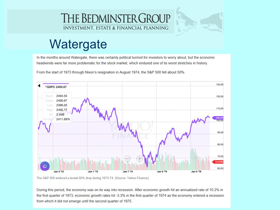 What do you do when the market goes down blog9.jpg