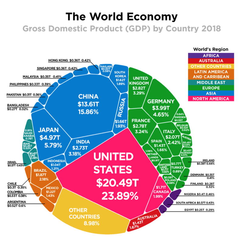 GDP infographic.png