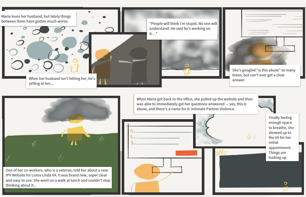 STORYBOARD  | Illustrated as part of an initiative out of the Loma Linda, California VA, describing the efforts being taken to streamline and organize online information about related VA service offerings. Funded by the  VA Innovators Network .