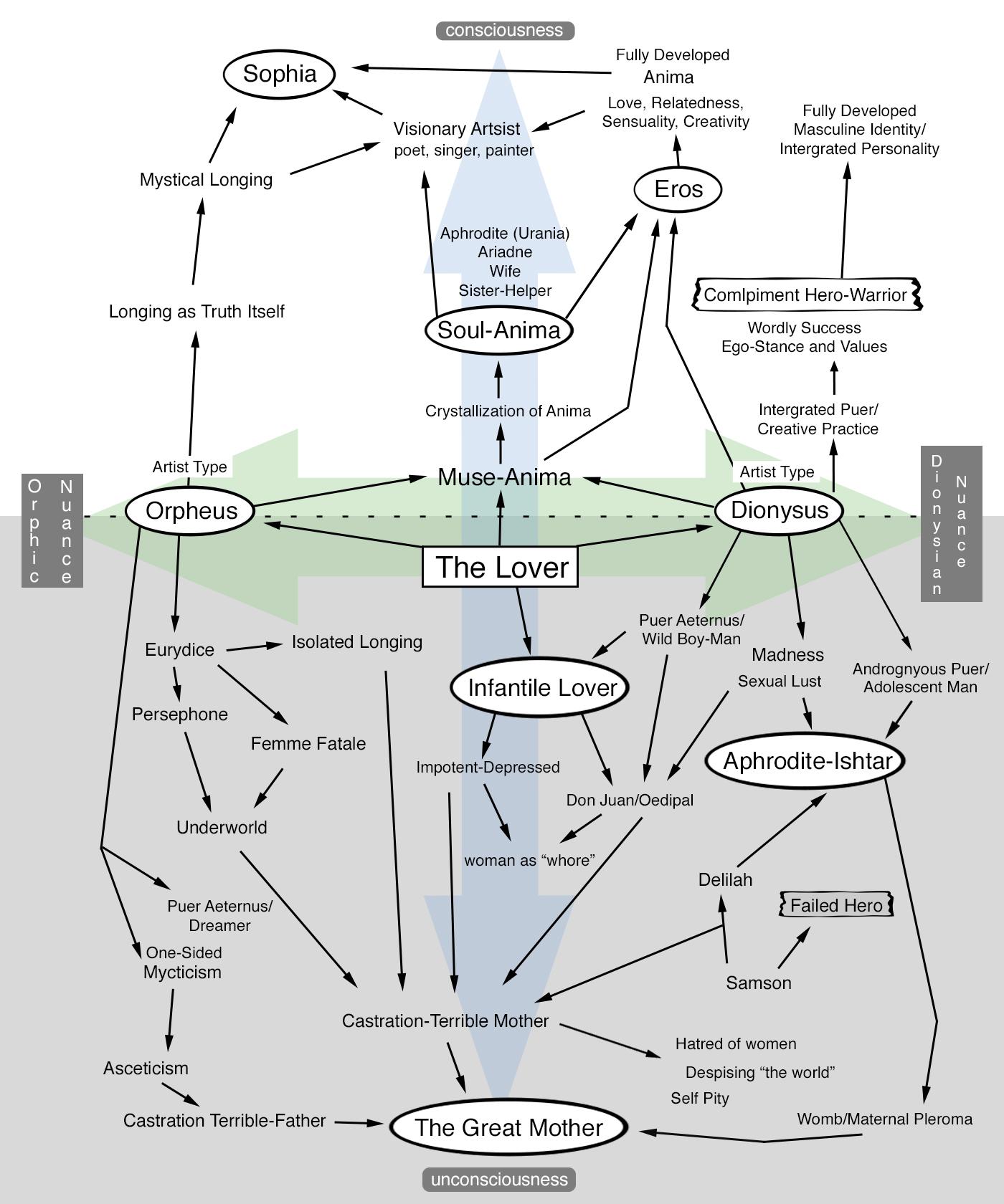 The Lover Chart-6.2.jpg