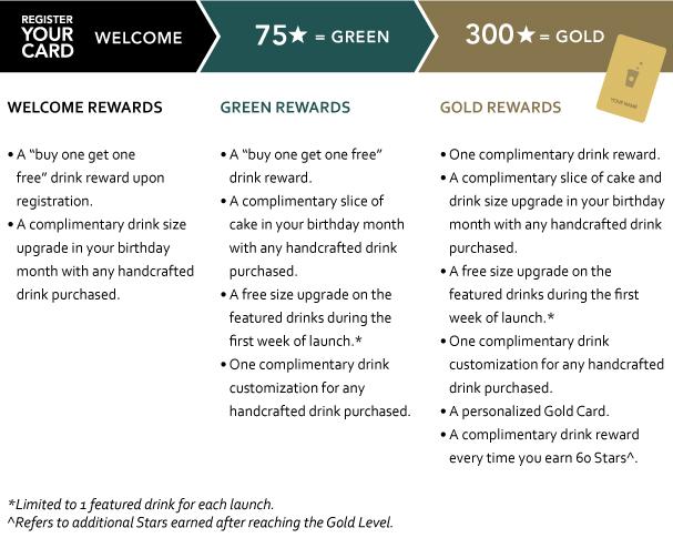 Starbucks Singapore Membership Tier