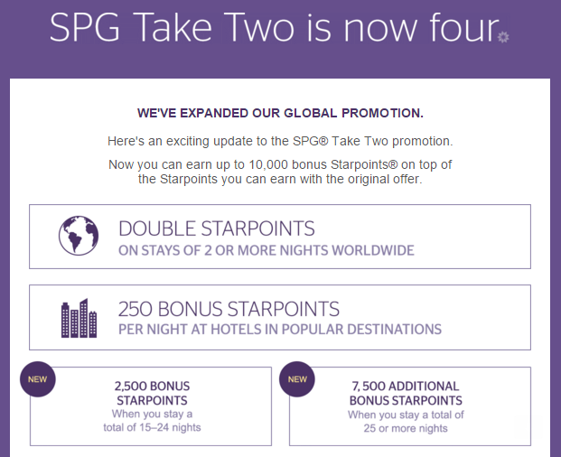 SPG Take Two Upgraded
