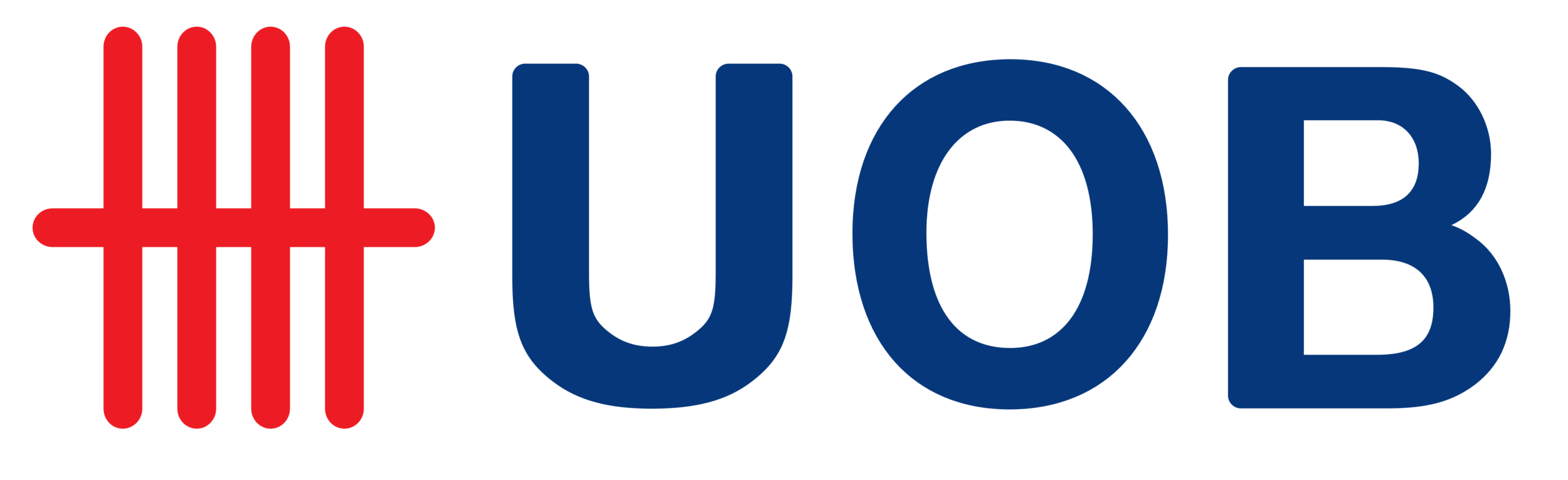 UOB Preferred Platinum Visa Card | Photo Credit: UOB