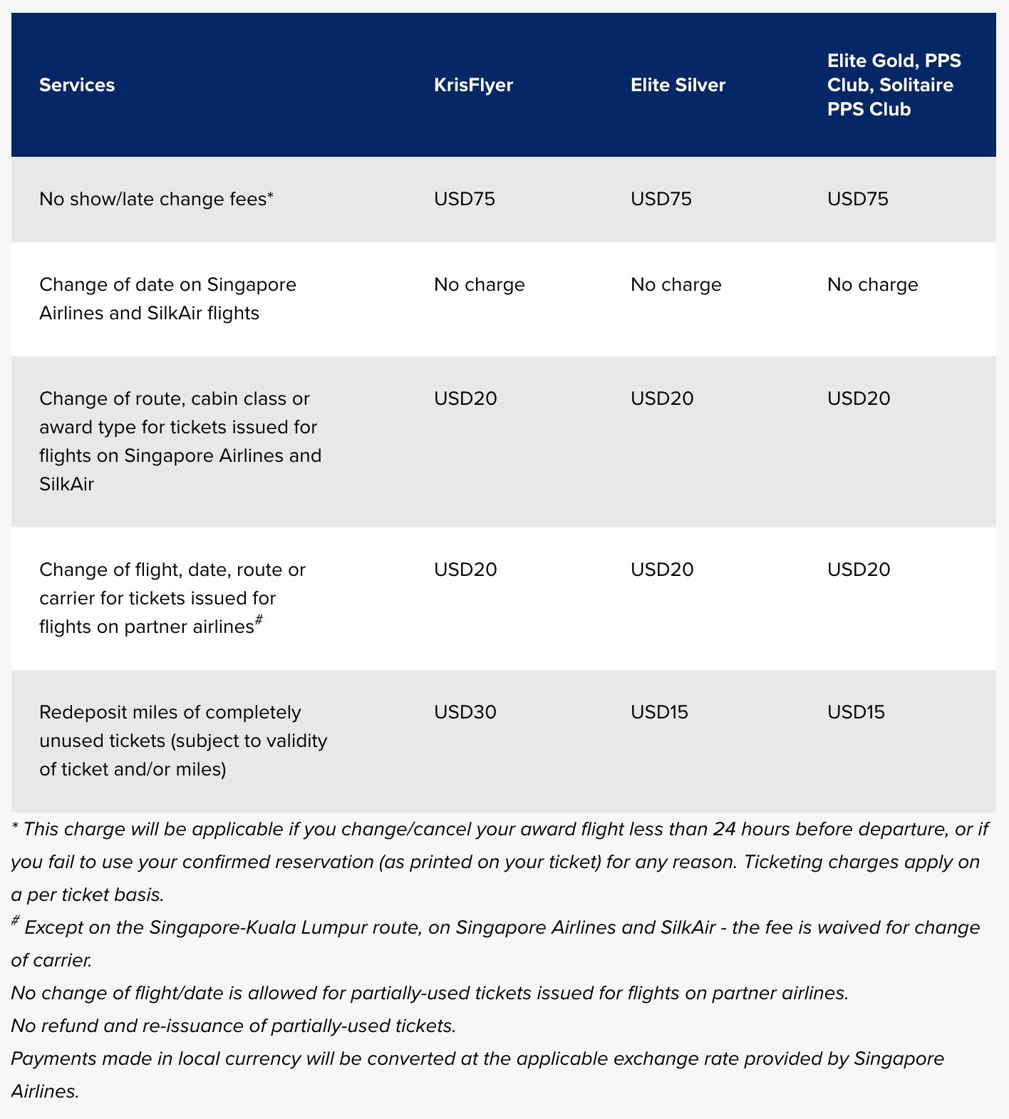 Current Service Fee Chart | Photo Credit: Singapore Airlines