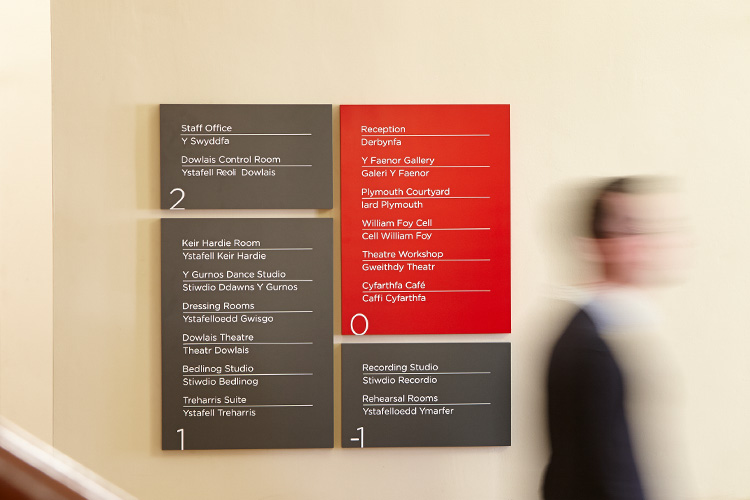 Floor directory signage system