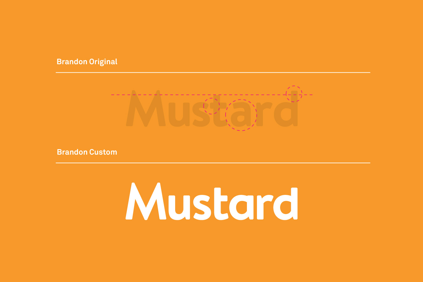 mustard-business-advisory-hdd-2