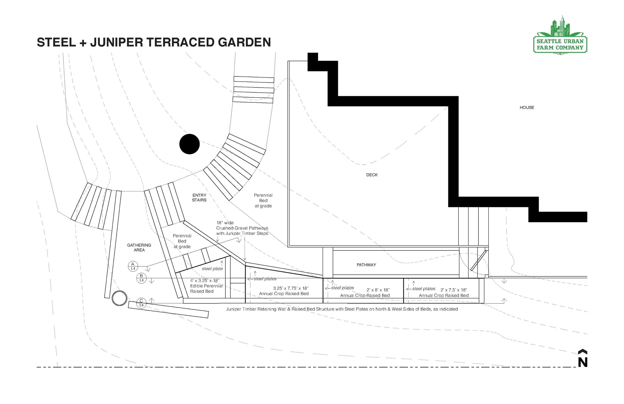 Steel + Juniper Raised Beds_Design_Seattle Urban Farm Co.