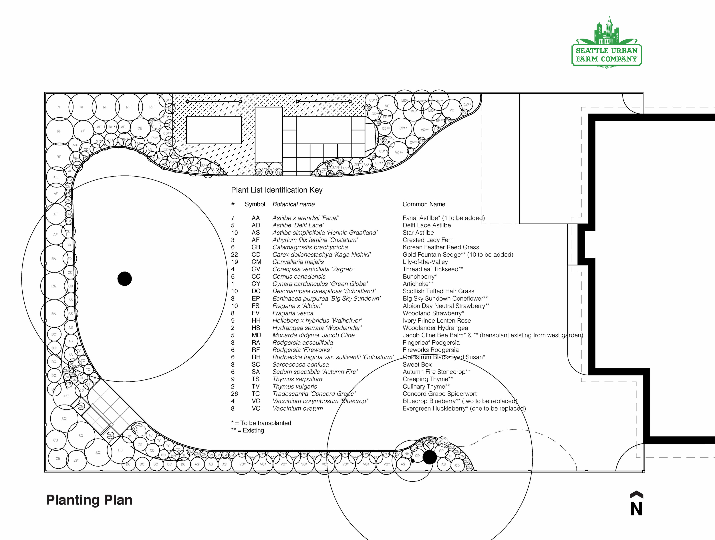 Planting Plan_Seattle Urban Farm Co.