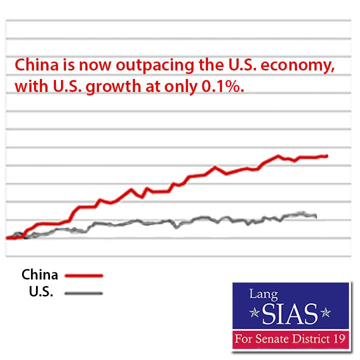 Lang Economy.jpg