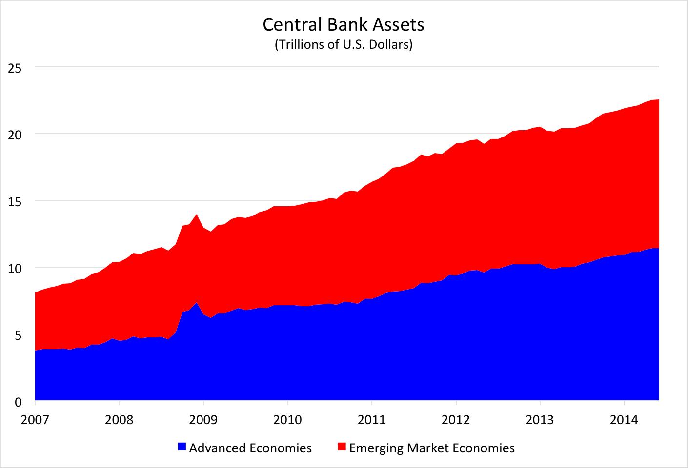 Source: National central banks.