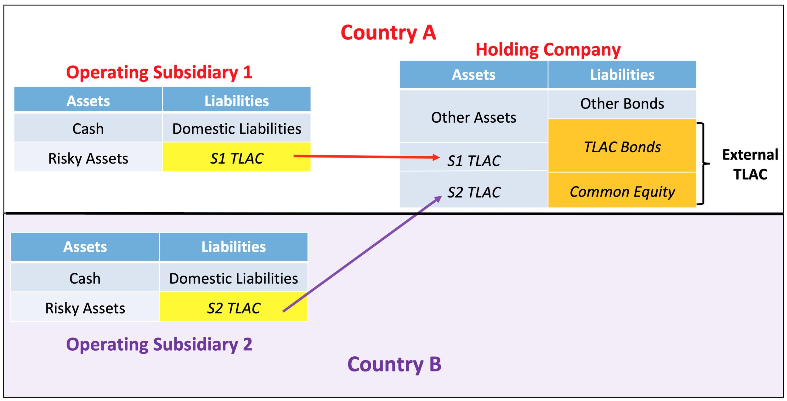 SPOE Diagram 1.png