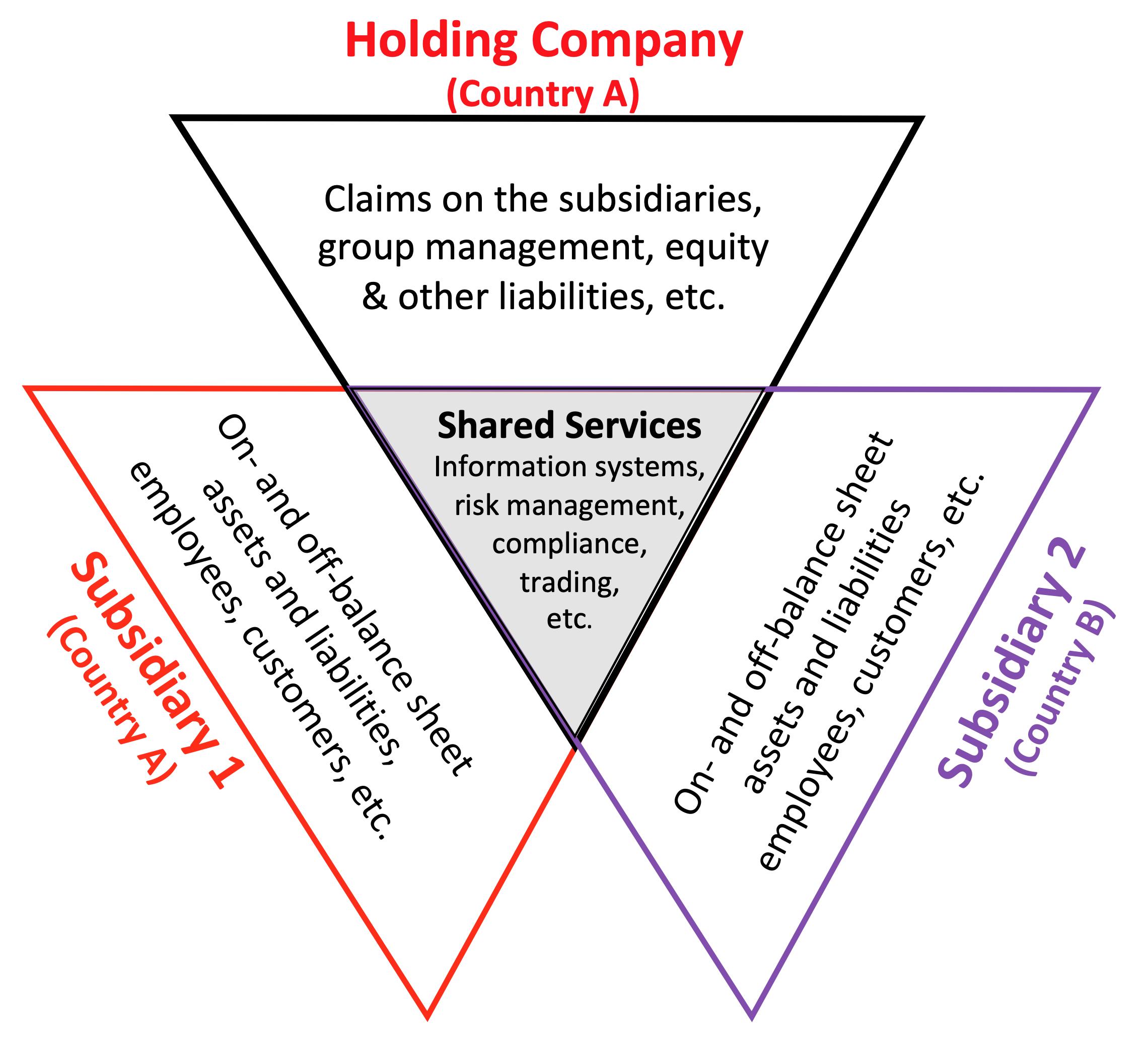 SPOE Diagram 2.png