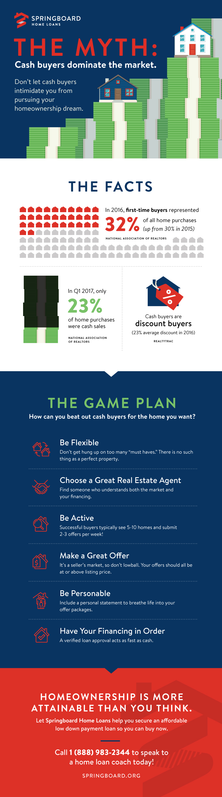 9D. Infographics.jpg