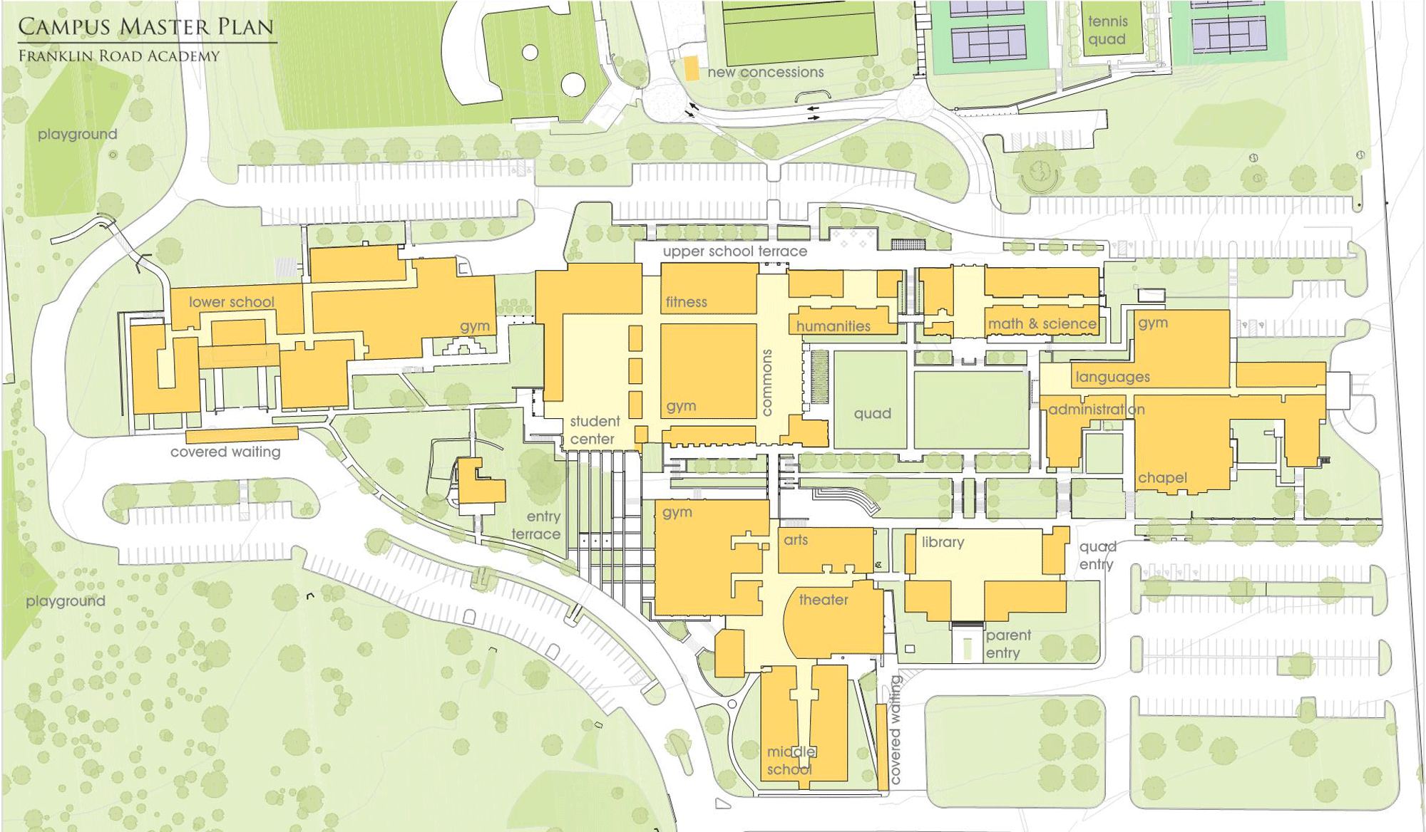 Existing and proposed campus buildings and circulation patterns