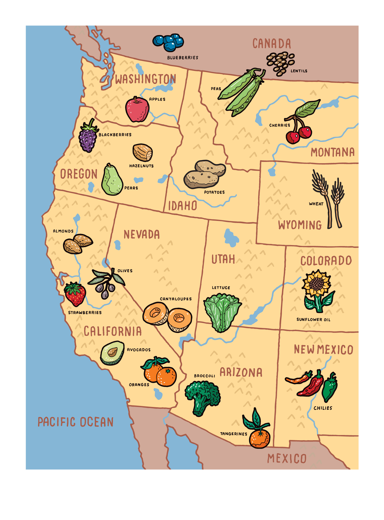 Heart-Healthy Foods of The West