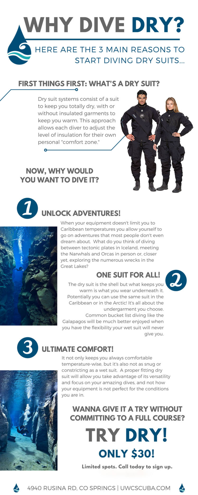 why+dry+suit-.jpg
